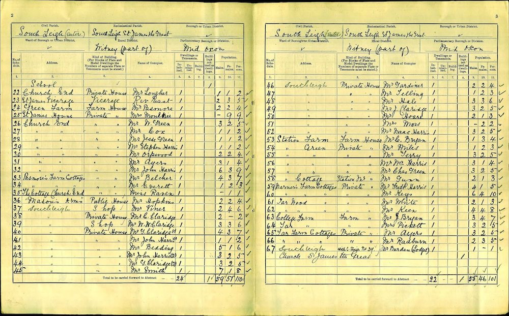 1911 Census - South Leigh