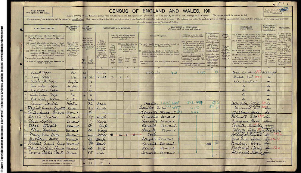 1911 Census - Claude W. Church