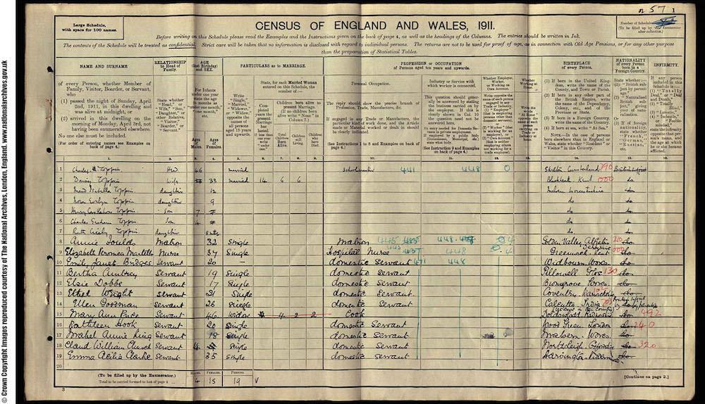 1911 Census - Claude W. Church