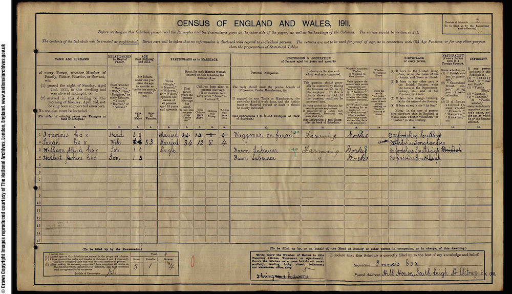 1911 Census - William Alfred Cox