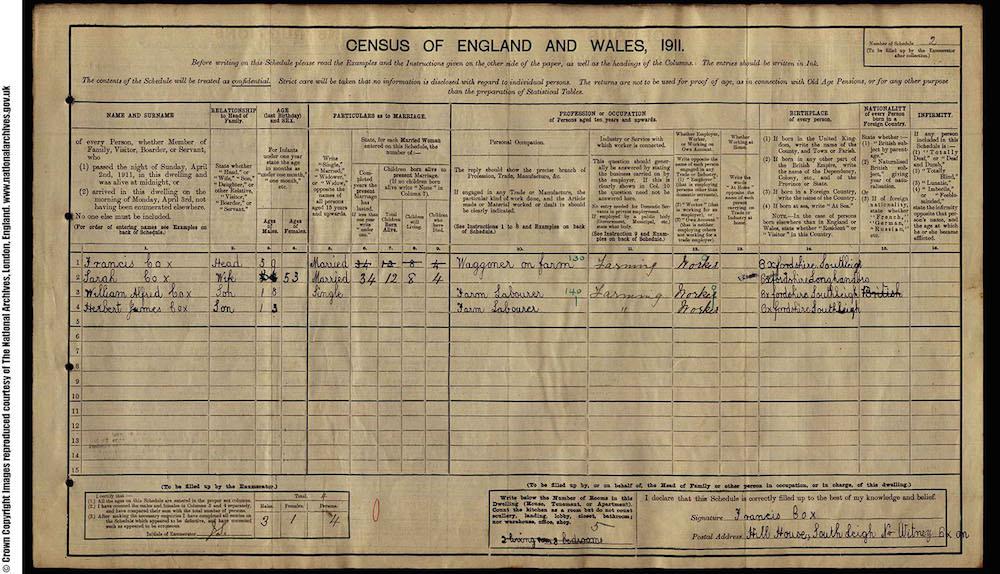 1911 Census - William Alfred Cox