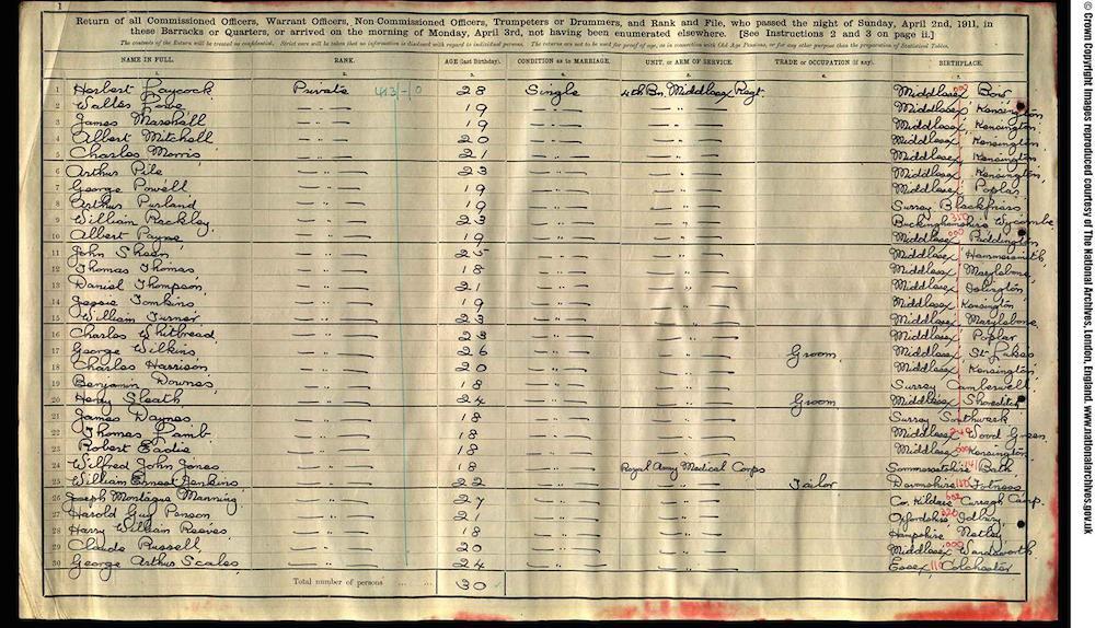 1911 Census - Harold Guy Penson