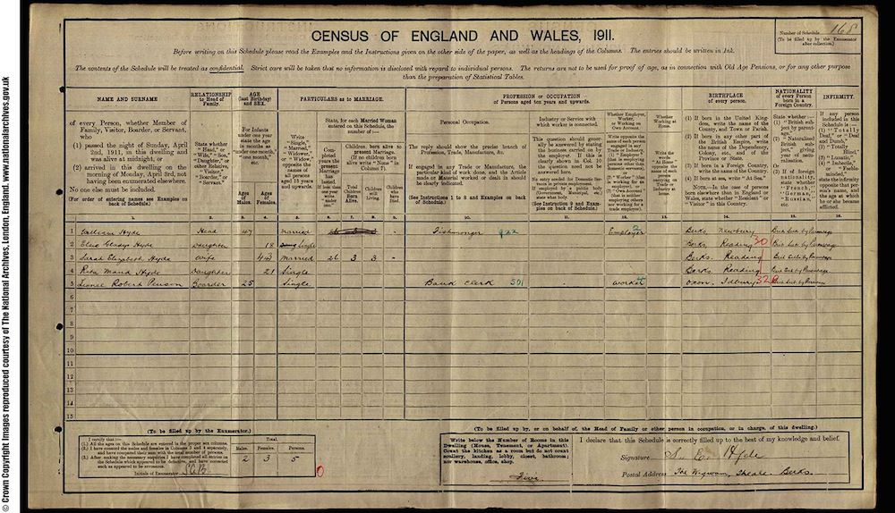 1911 Census - Lionel Robert Penson