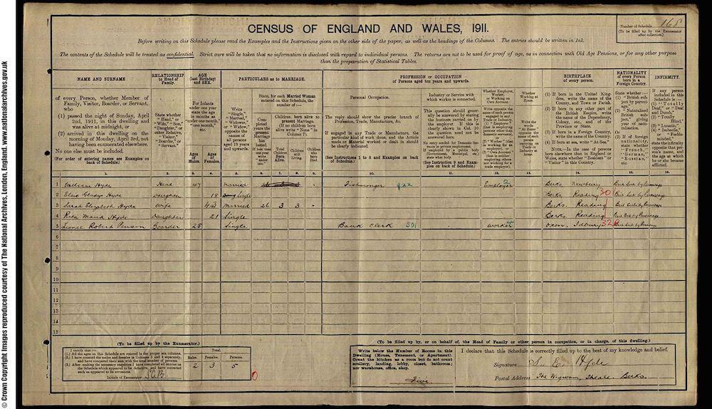 1911 Census - Lionel Robert Penson