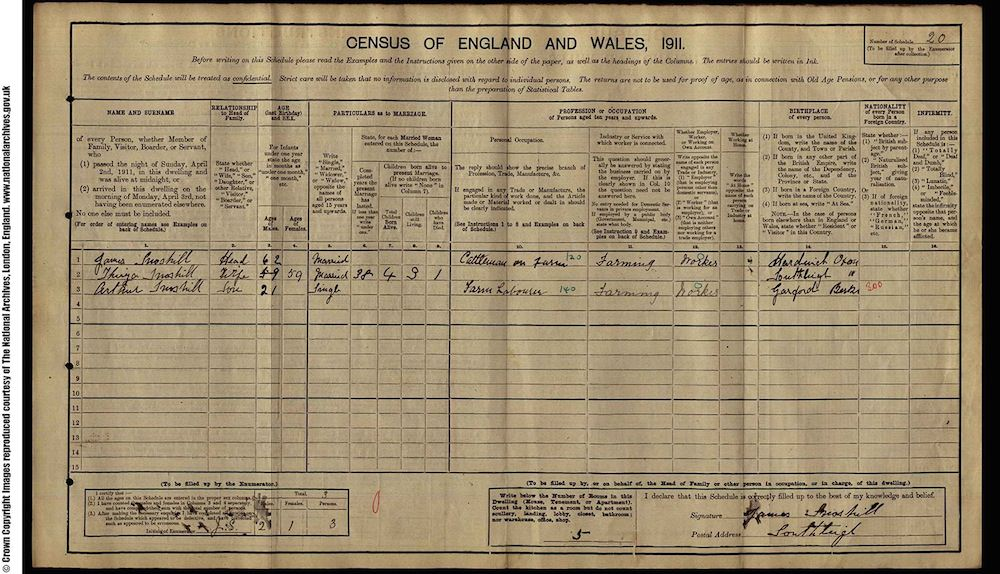 1911 Census - Arthur William Snoshill