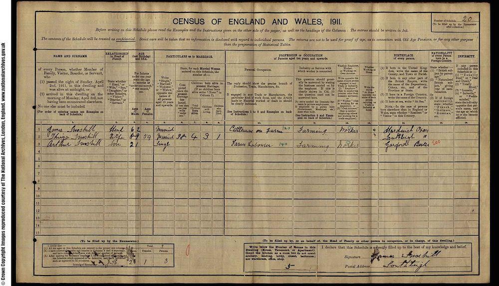1911 Census - Arthur William Snoshill